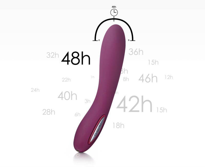 The world's longest use time vibrator g spot vibe