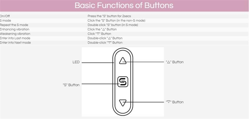 basic function of button g spotter vibration for woman